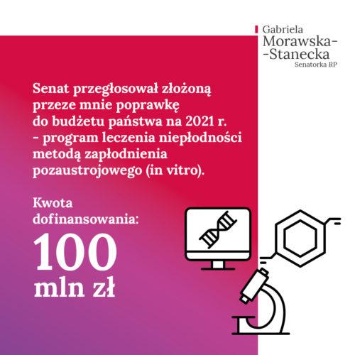 In vitro – poprawka do budżetu na 2021
